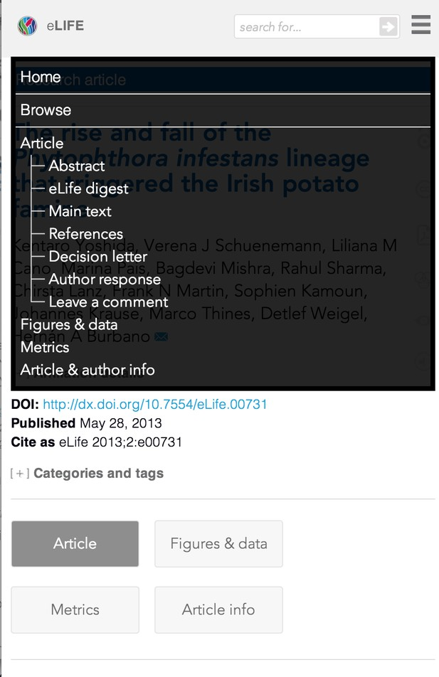 Screenshot of new-style article showing global nav with article jump links