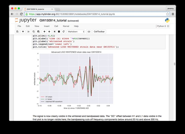 LIGO example