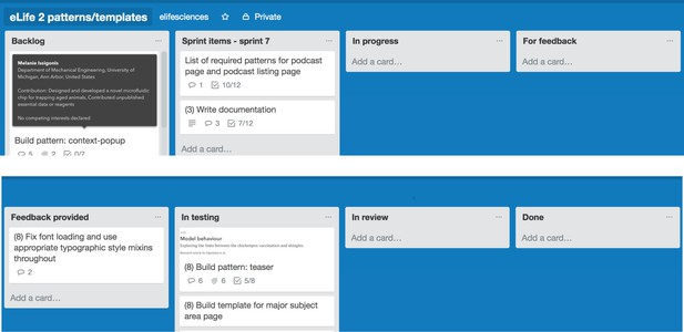 Screenshot of eLife2 patterns trello board with columns as listed above