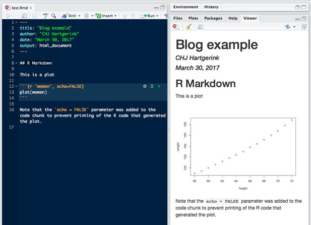 Composing reproducible manuscripts using R Markdown | Labs