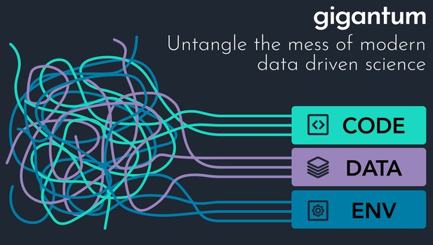 Graphic design visual of a tangled web being untangled into code data and environment