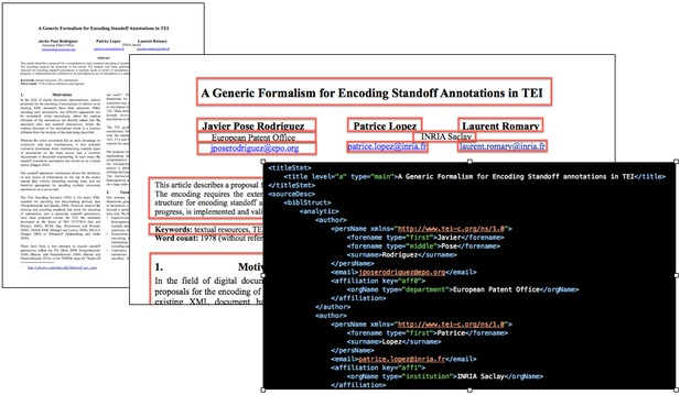 How structured information is extracted with GROBID