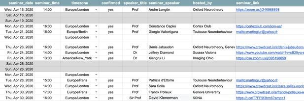 spreadsheet for adding seminars