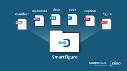 SmartFigure toolset