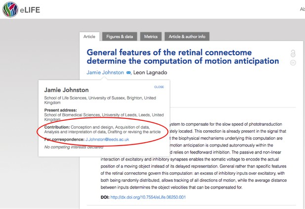 View of the new attributions on a published paper page