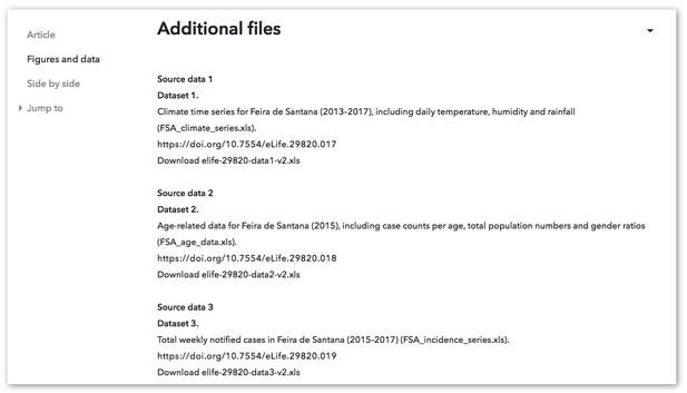 Screenshot of eLife Figures and data