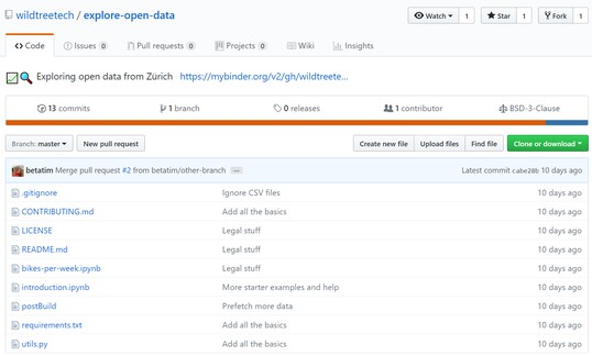 Screenshot of a GitHub repository page
