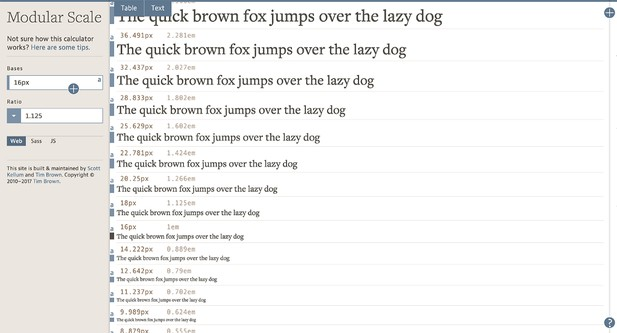 The quick brown fox jumps over the lazy dog presented in scaling text sizes