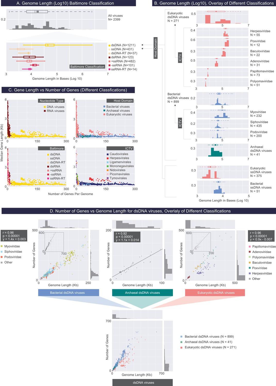 Research: A comprehensive and quantitative exploration of ...