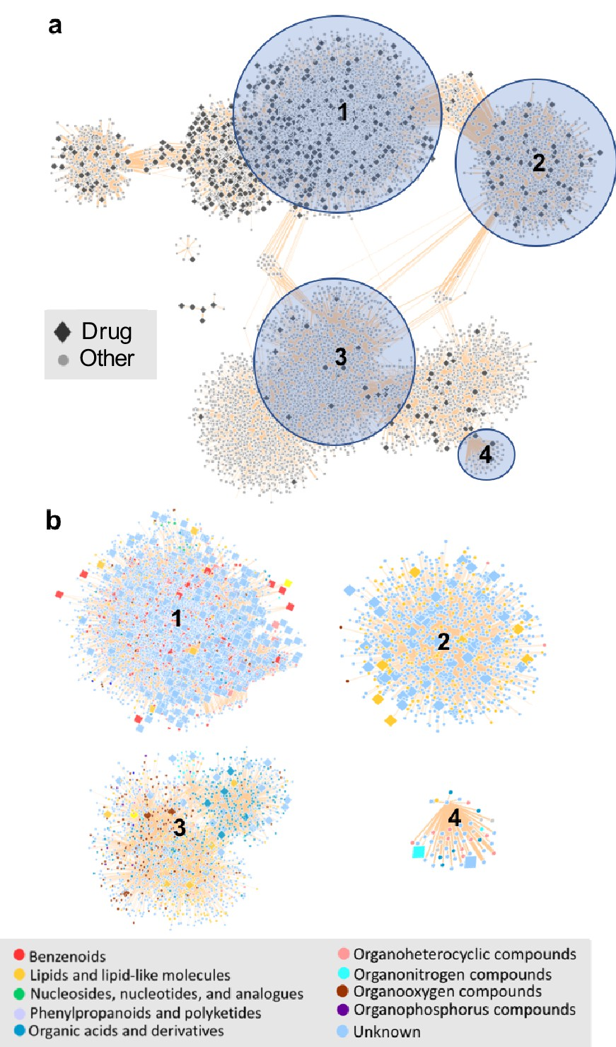 The human gut chemical landscape predicts microbe-mediated ...