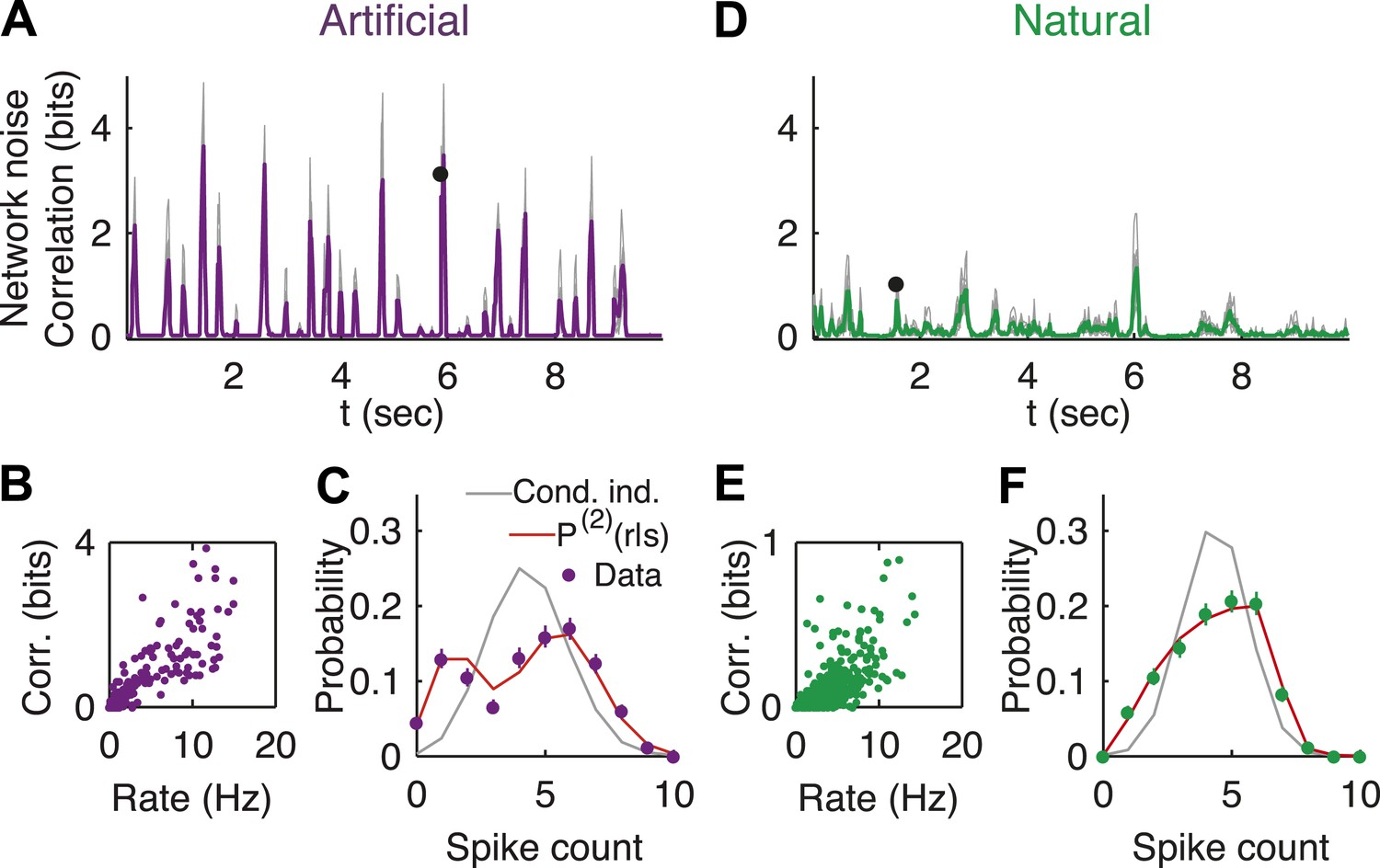 A thesaurus for a neural population code | eLife