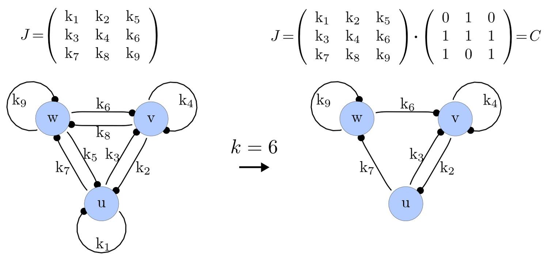 High-throughput mathematical analysis identifies Turing