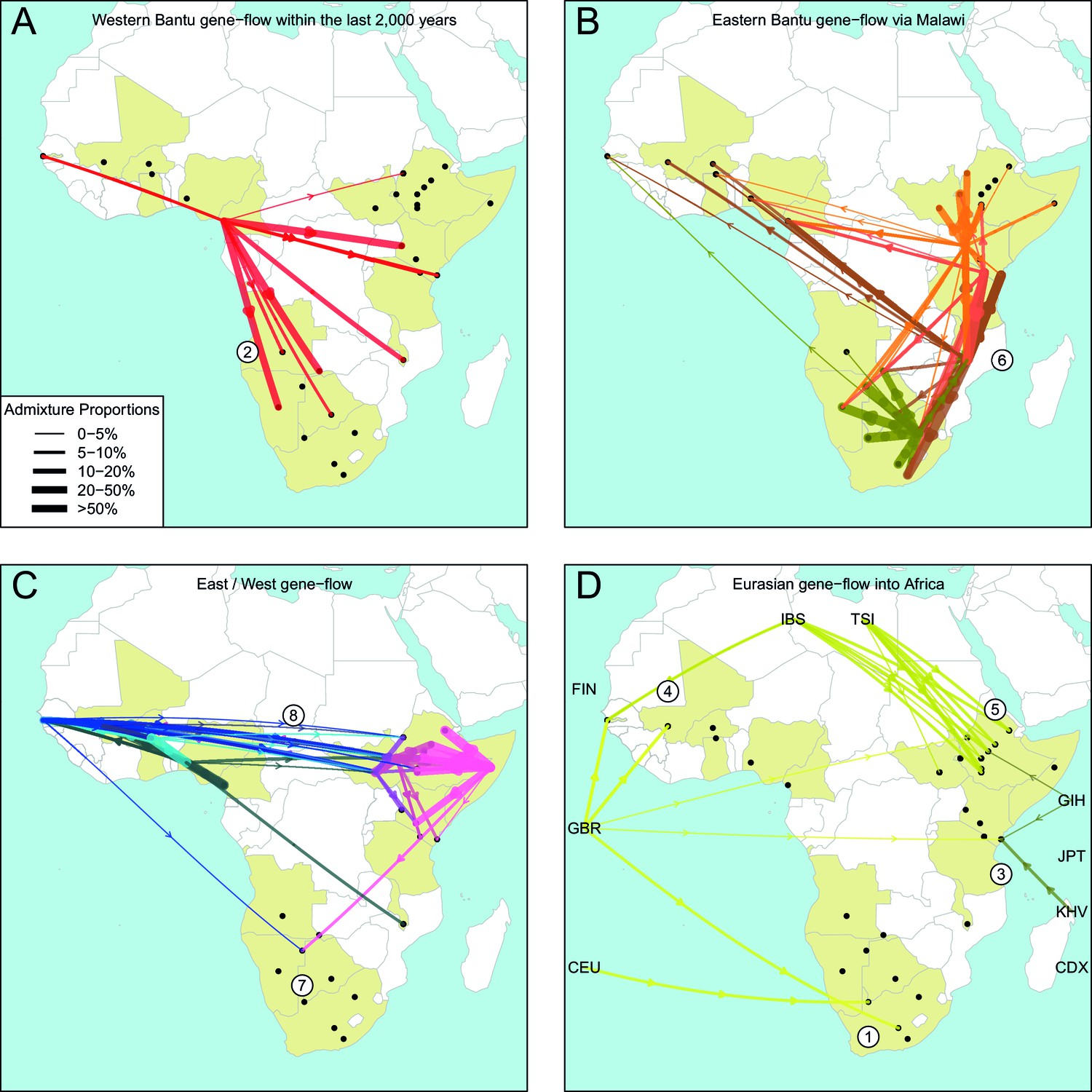Admixture into and within sub-Saharan Africa | eLife