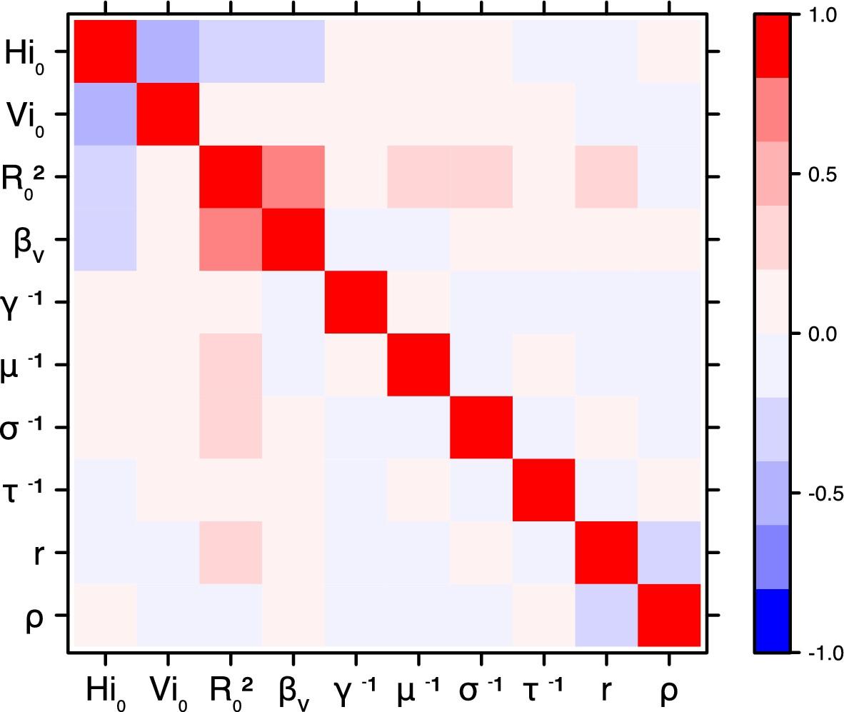 Mcmc Estimation R