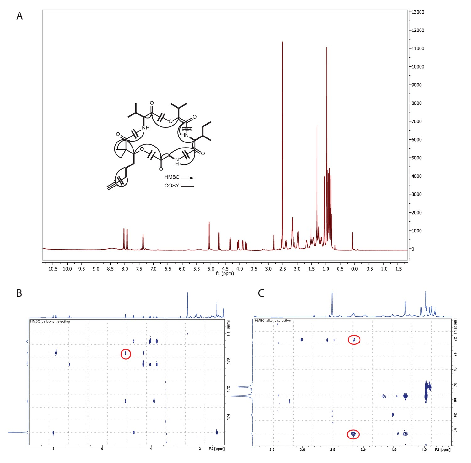 Digitizing Mass Spectrometry Data To Explore The Chemical Diversity Geiger Counter Diagram Chapter 21 Section 5 Structure Identification Of Yuvalamide A