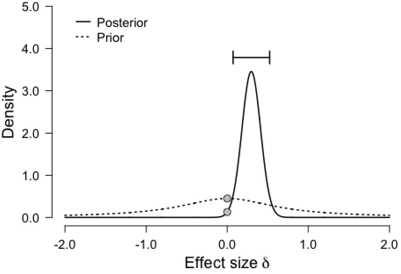 Executive Function Not Panacea For >> High Intensity Training Enhances Executive Function In