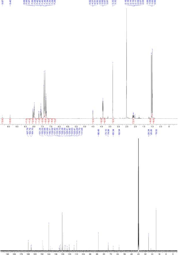 Estrogen receptor coregulator binding modulators (ERXs) effectively