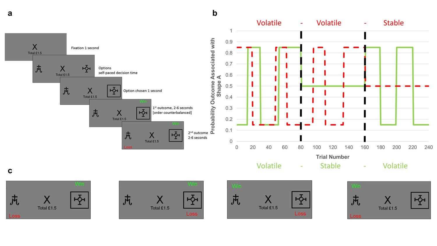 Affective Bias As A Rational Response To The Statistics Of Rewards Comparator Provides Adjustable Hysteresis Window Power Content From Task Structure