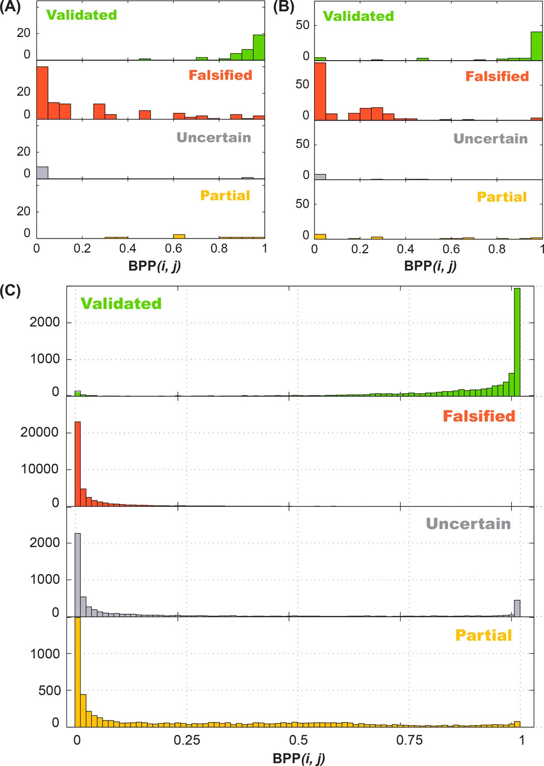 Allosteric Mechanism Of The V Vulnificus Adenine Riboswitch 2r Ladder D A Converter Circuit Performance Optimization For Mixed 4 Bin Auto Score Classifier