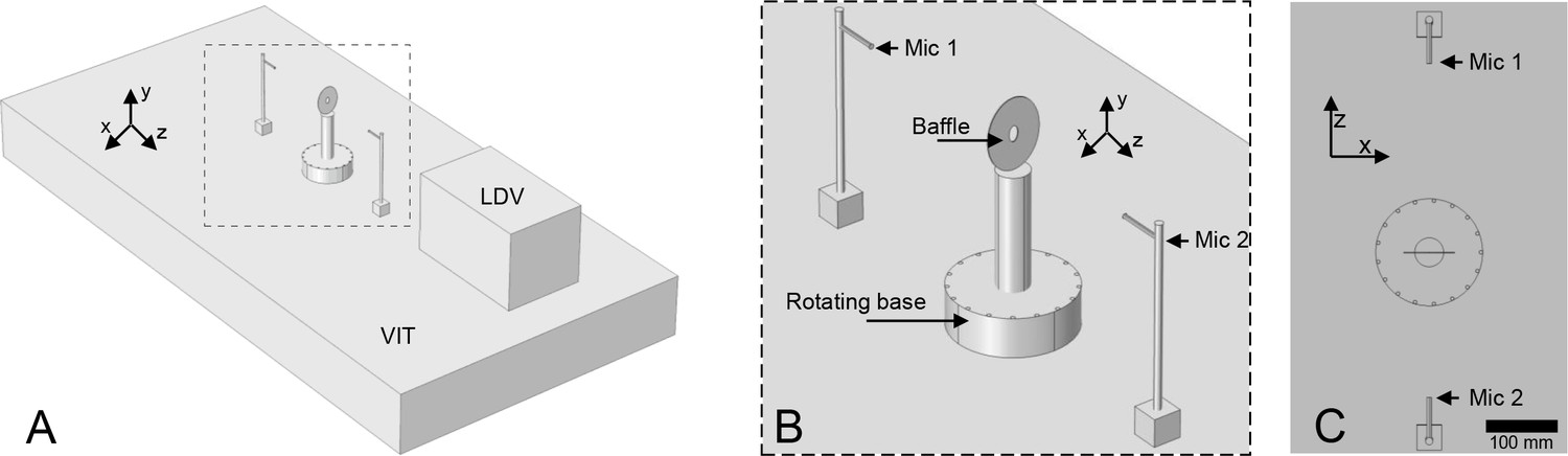 Tree crickets optimize the acoustics of baffles to