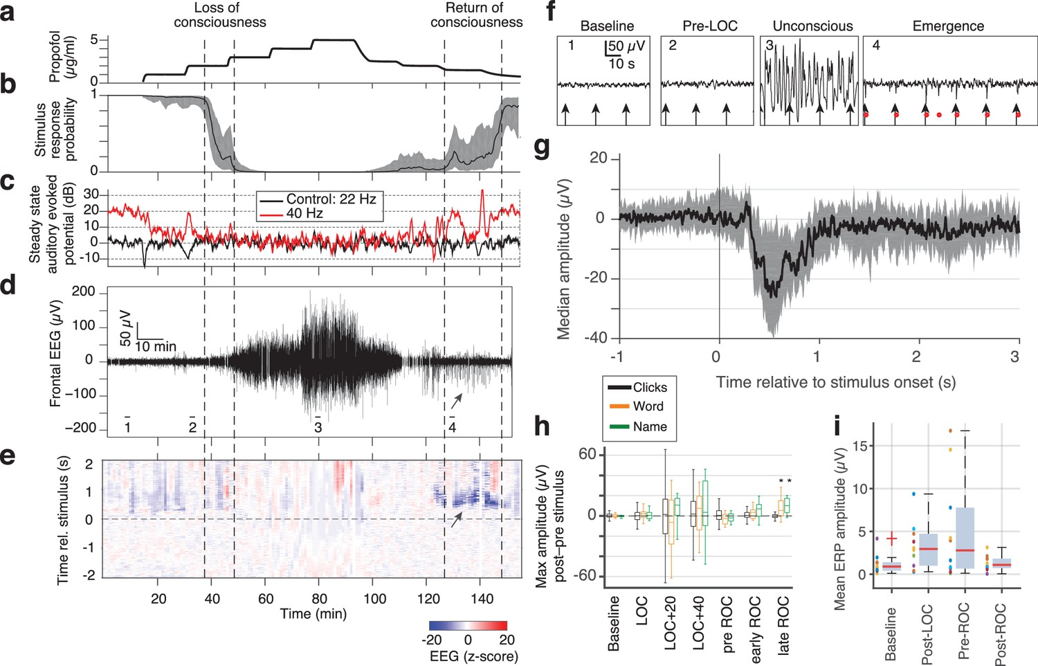 A transient cortical state with sleep-like sensory responses