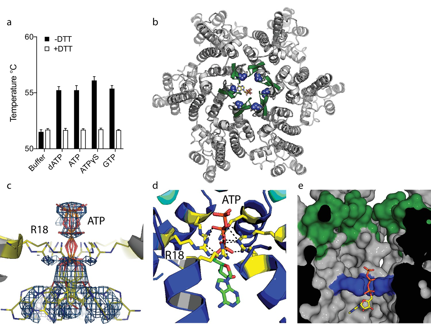 IP6 is an HIV pocket factor that prevents capsid collapse