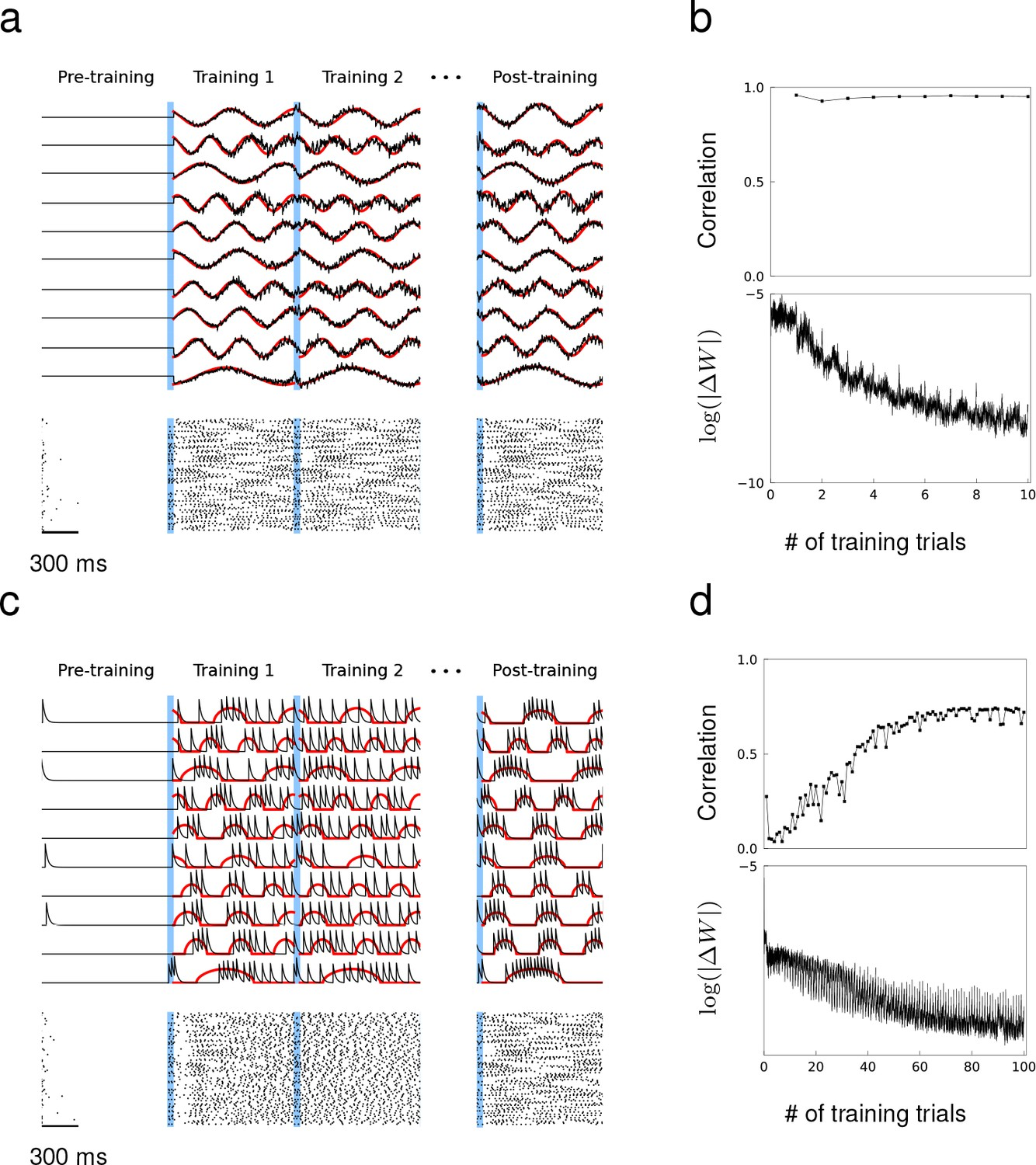 Learning recurrent dynamics in spiking networks | eLife