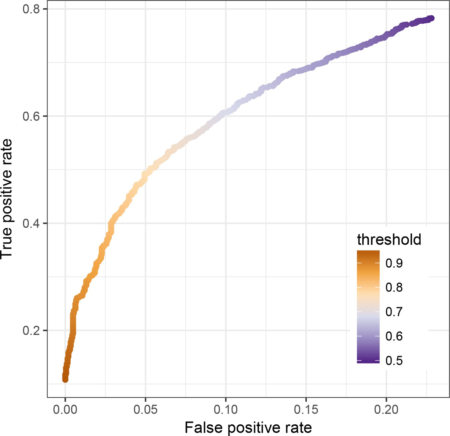 Genome-wide quantification of the effects of DNA methylation on