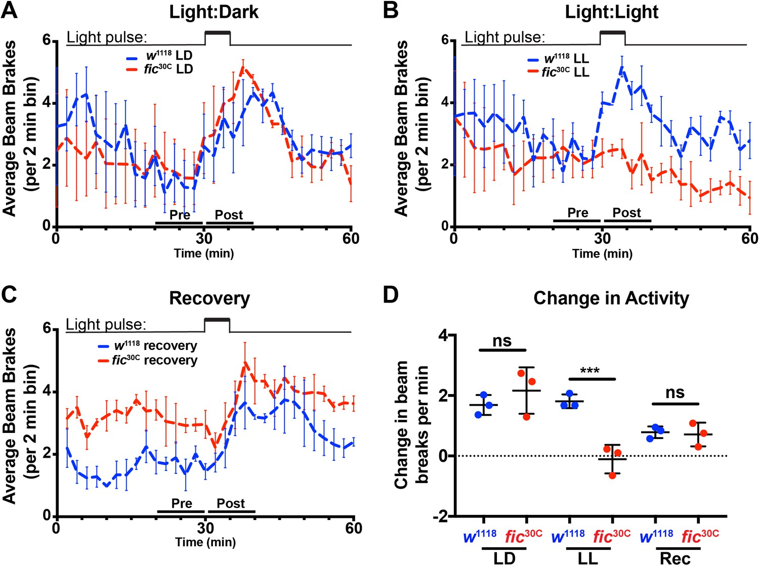 Adaptation to constant light requires Fic-mediated AMPylation of BiP on