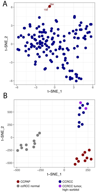Abnormal oxidative metabolism in a quiet genomic background