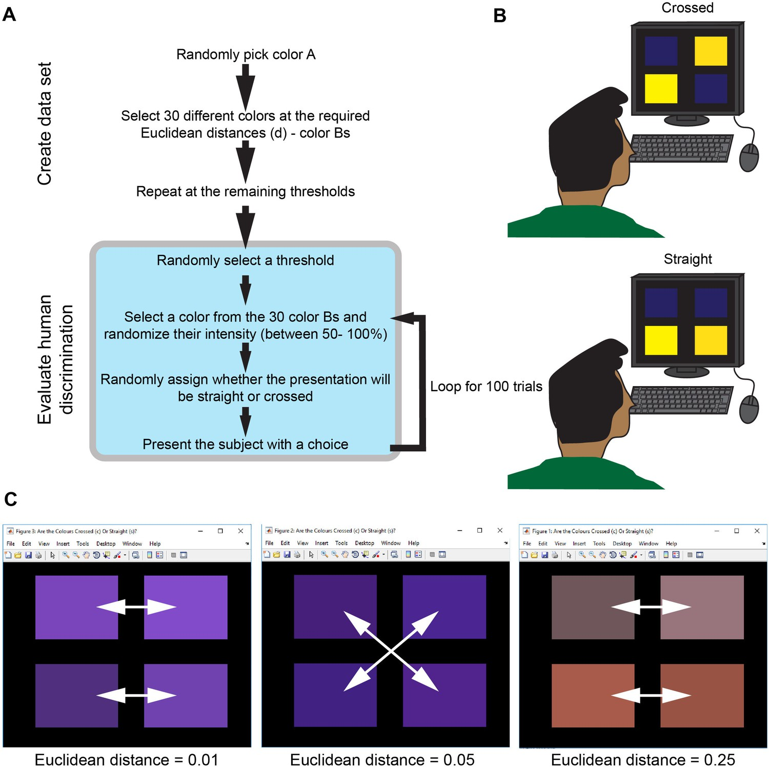 Figures and data in Bright multicolor labeling of neuronal