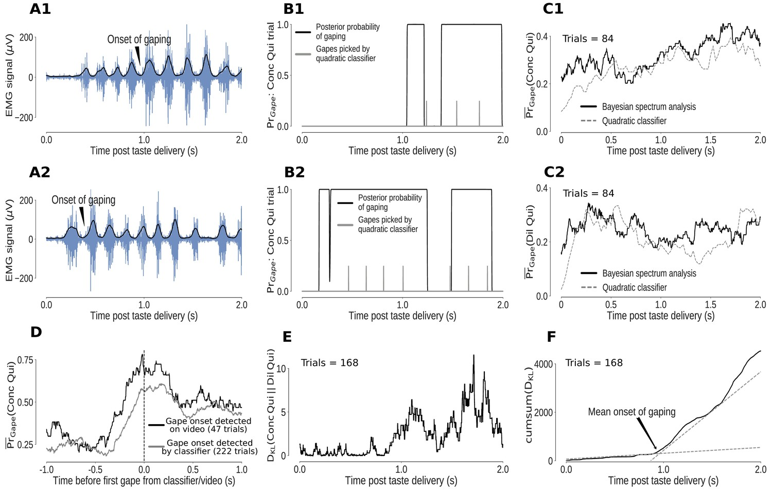 Support Tv Qui Monte Et Descend impact of precisely-timed inhibition of gustatory cortex on