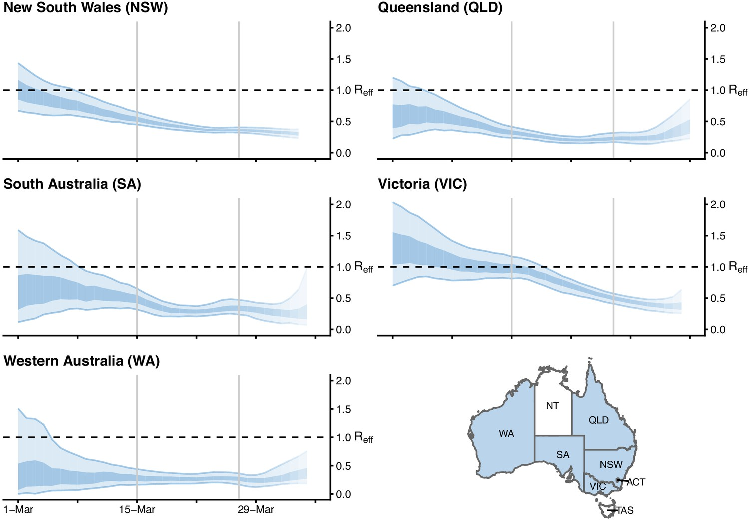 Early Analysis Of The Australian Covid 19 Epidemic Elife